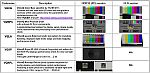 UHD-HDR Test Patterns